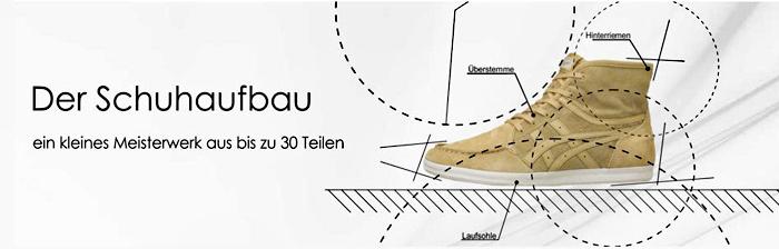 Pröve Orthopädieschuhtechnik Gifhorn - Schuhaufbau